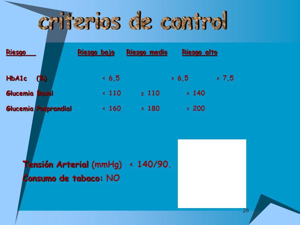 criterios de control Riesgo Riesgo bajo Riesgo medio Riesgo alto. HbA1c (%) < 6,5 > 6,5 > 7,5.