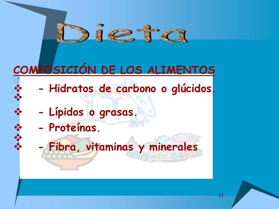 Dieta COMPOSICIÓN DE LOS ALIMENTOS - Hidratos de carbono o glúcidos.