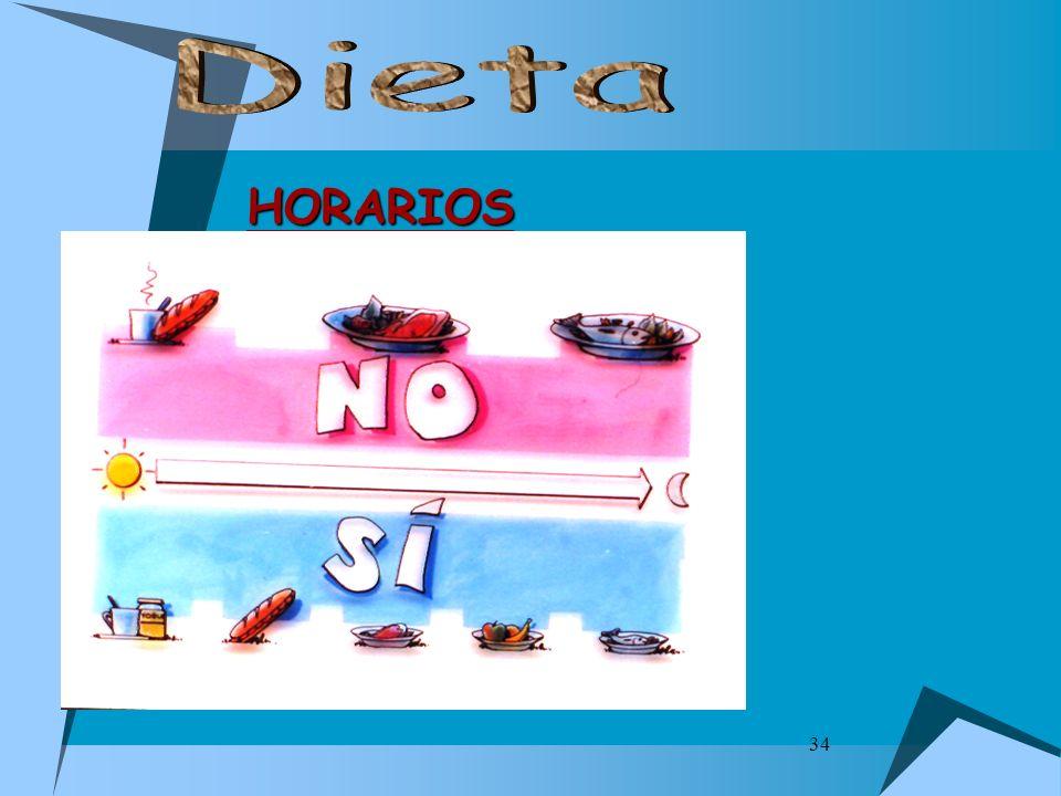 Dieta HORARIOS 34