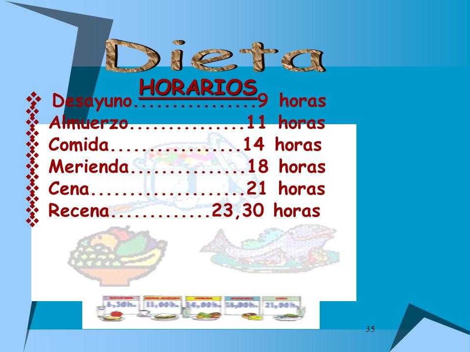 Dieta HORARIOS Desayuno................9 horas