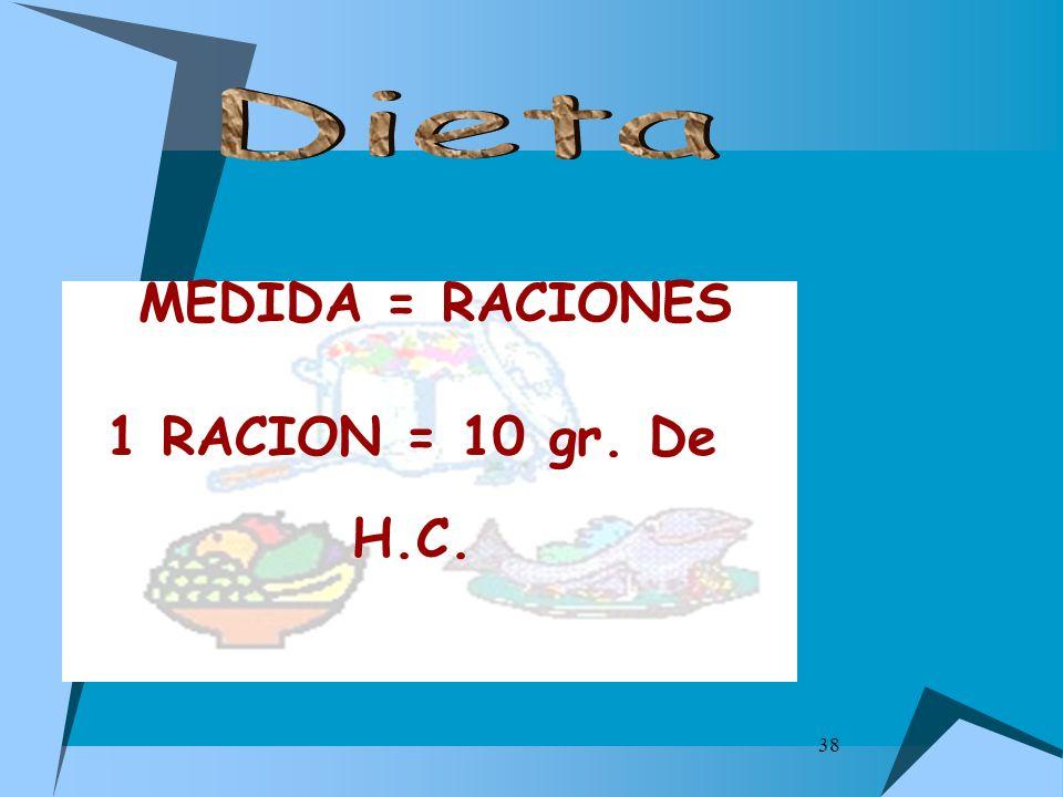 Dieta MEDIDA = RACIONES 1 RACION = 10 gr. De H.C. 38