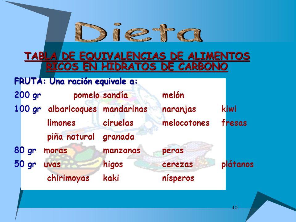 TABLA DE EQUIVALENCIAS DE ALIMENTOS RICOS EN HIDRATOS DE CARBONO