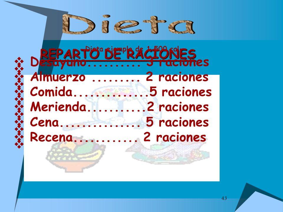 Dieta REPARTO DE RACIONES Desayuno.......... 3 raciones