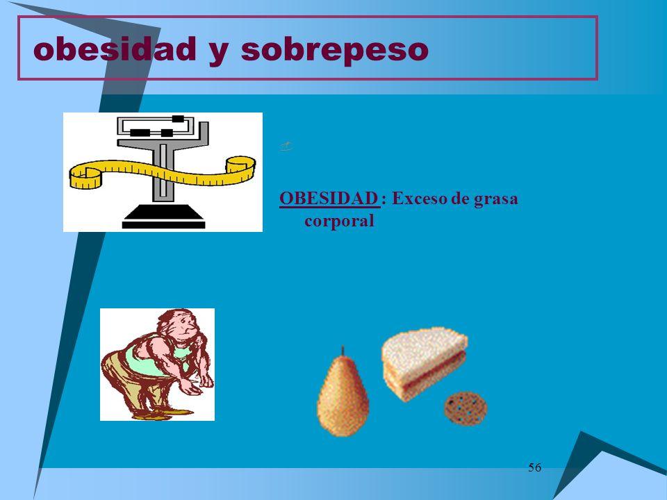 obesidad y sobrepeso OBESIDAD : Exceso de grasa corporal 56