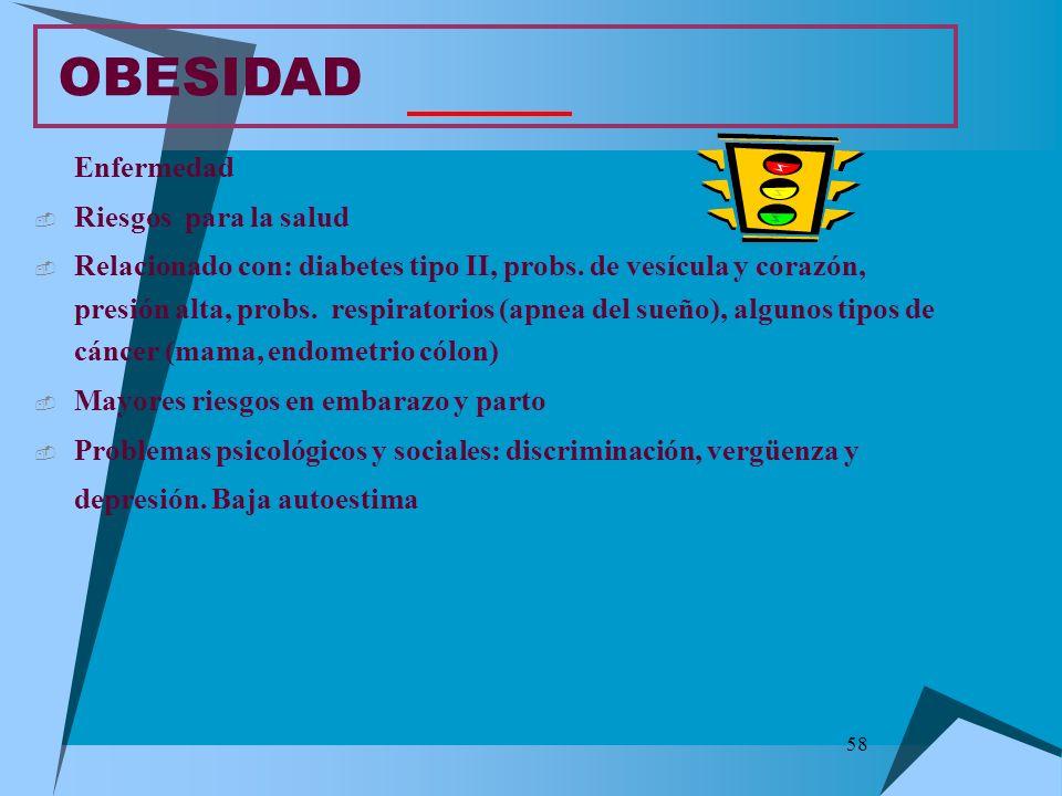 OBESIDAD Enfermedad Riesgos para la salud