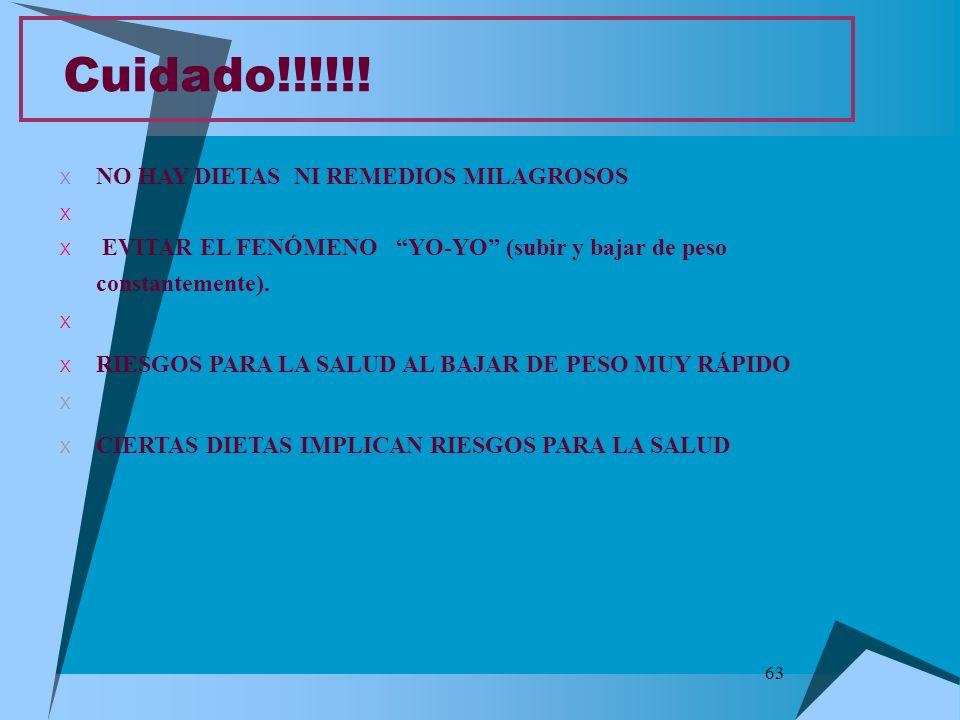 Cuidado!!!!!! NO HAY DIETAS NI REMEDIOS MILAGROSOS