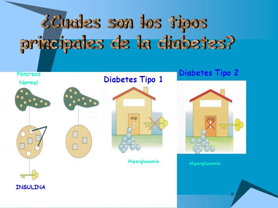 principales de la diabetes