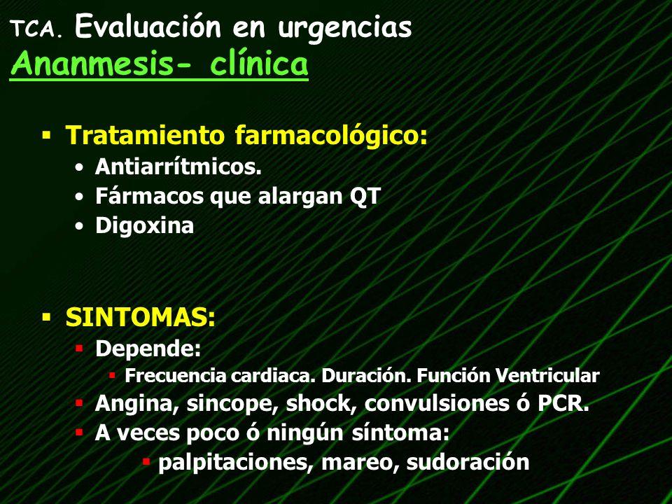 Ananmesis- clínica Tratamiento farmacológico: SINTOMAS: