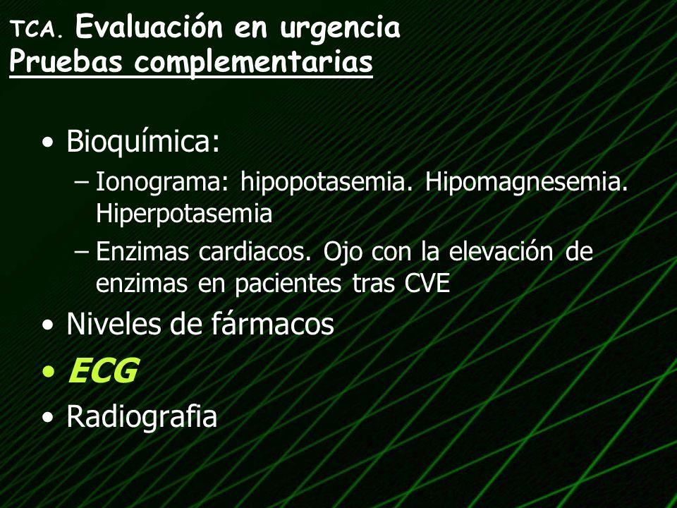 ECG Pruebas complementarias Bioquímica: Niveles de fármacos