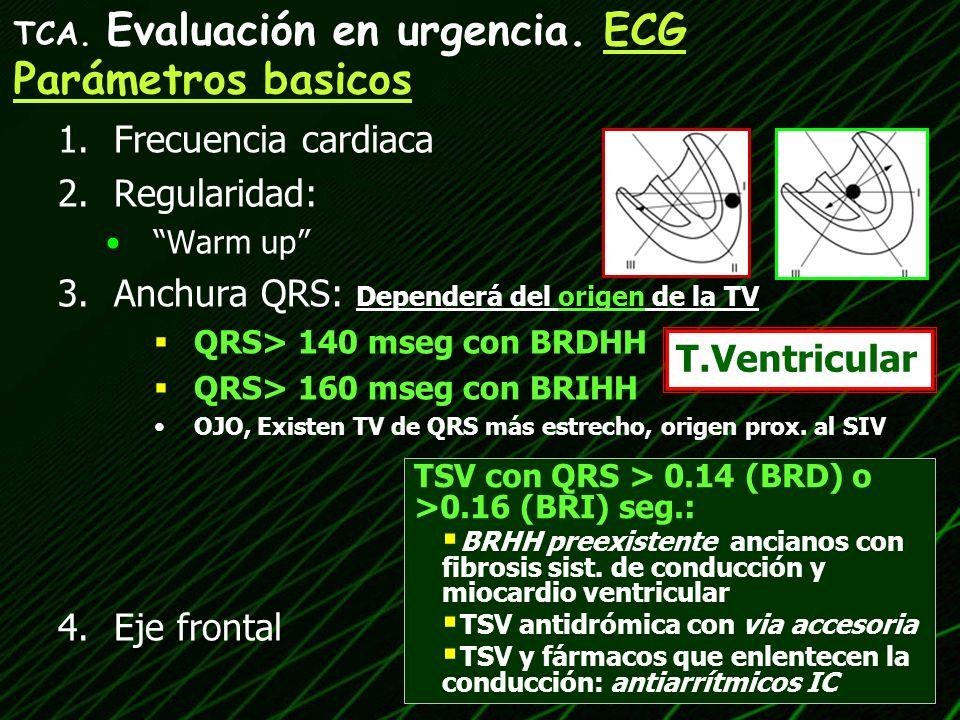 Parámetros basicos Frecuencia cardiaca Regularidad: