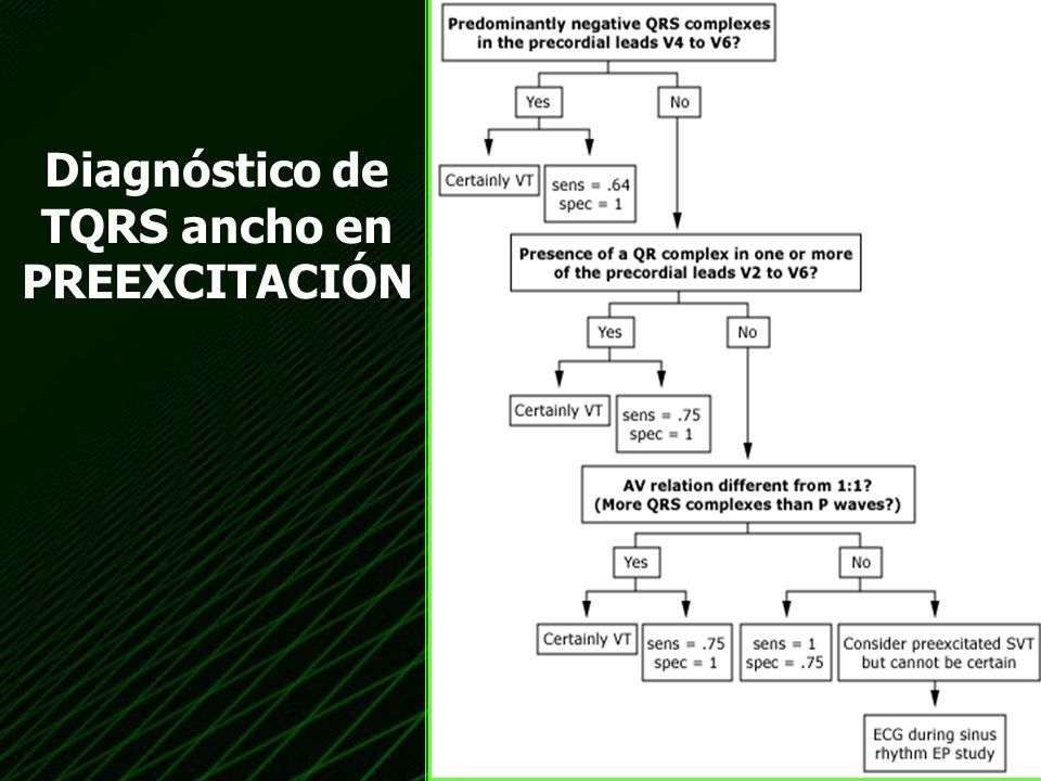 Diagnóstico de TQRS ancho en PREEXCITACIÓN