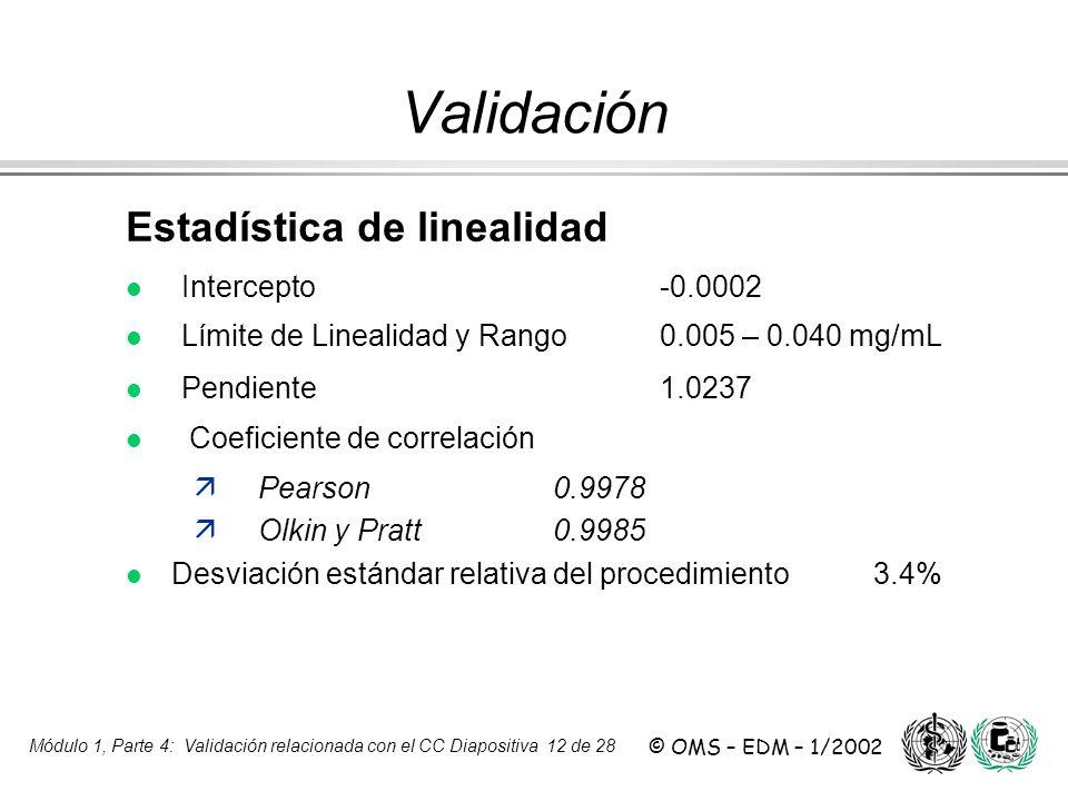Validación Estadística de linealidad Intercepto -0.0002