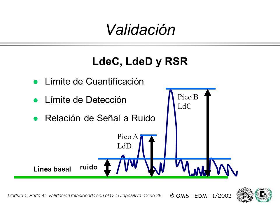 Validación LdeC, LdeD y RSR Límite de Cuantificación