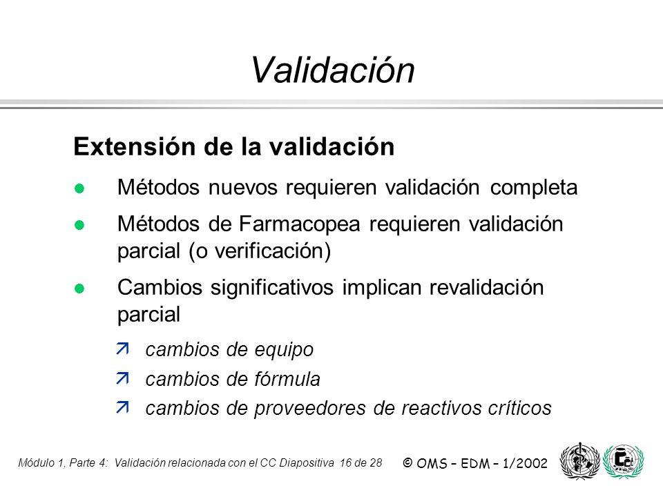 Validación Extensión de la validación