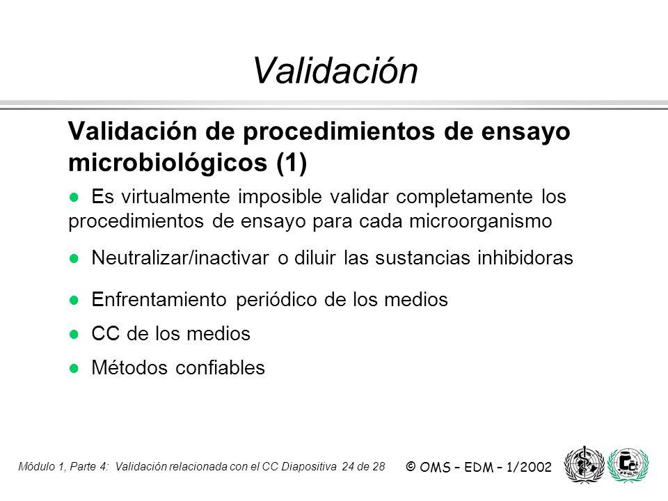 Validación Validación de procedimientos de ensayo microbiológicos (1)