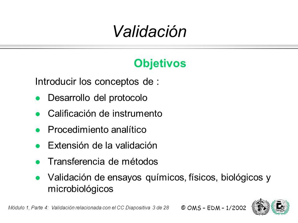 Validación Objetivos Introducir los conceptos de :