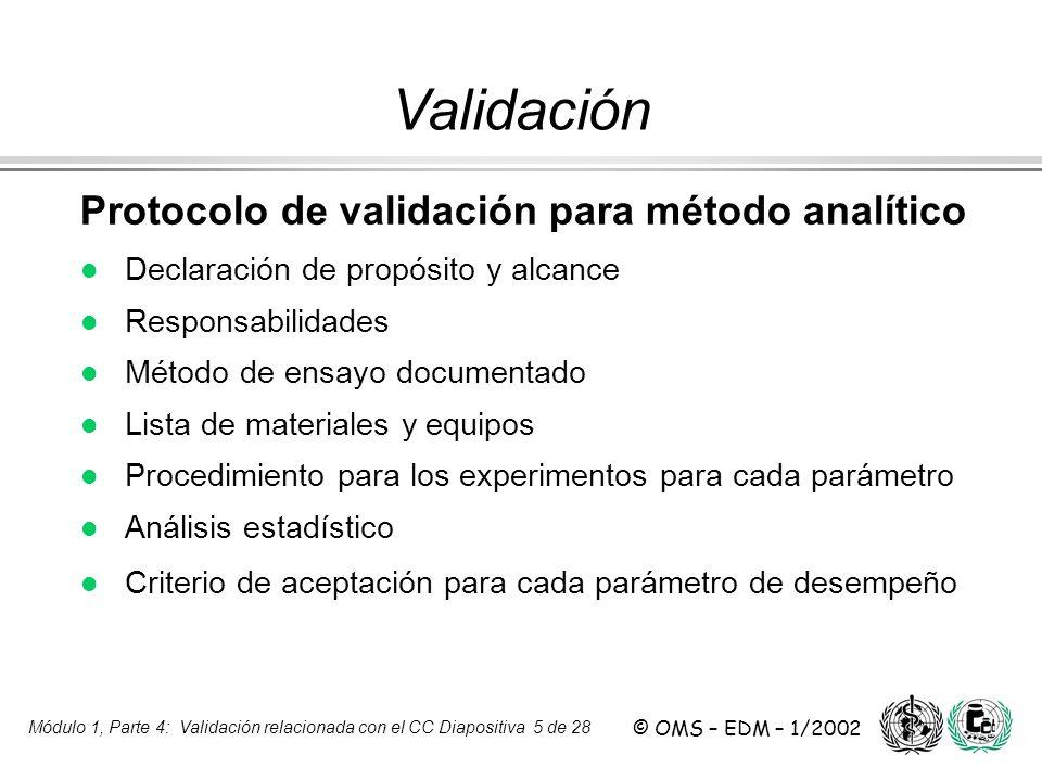 Validación Protocolo de validación para método analítico