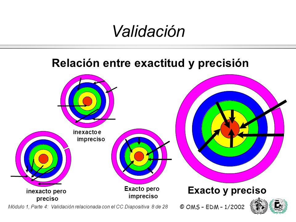 Relación entre exactitud y precisión