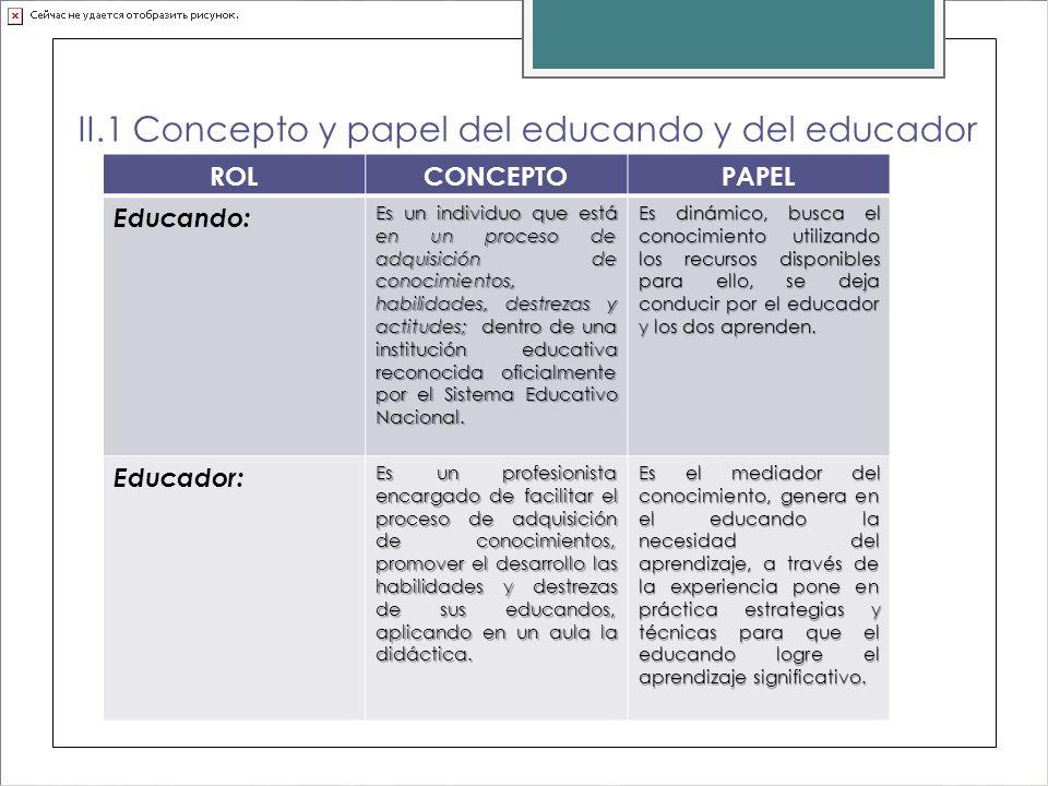 II.1 Concepto y papel del educando y del educador