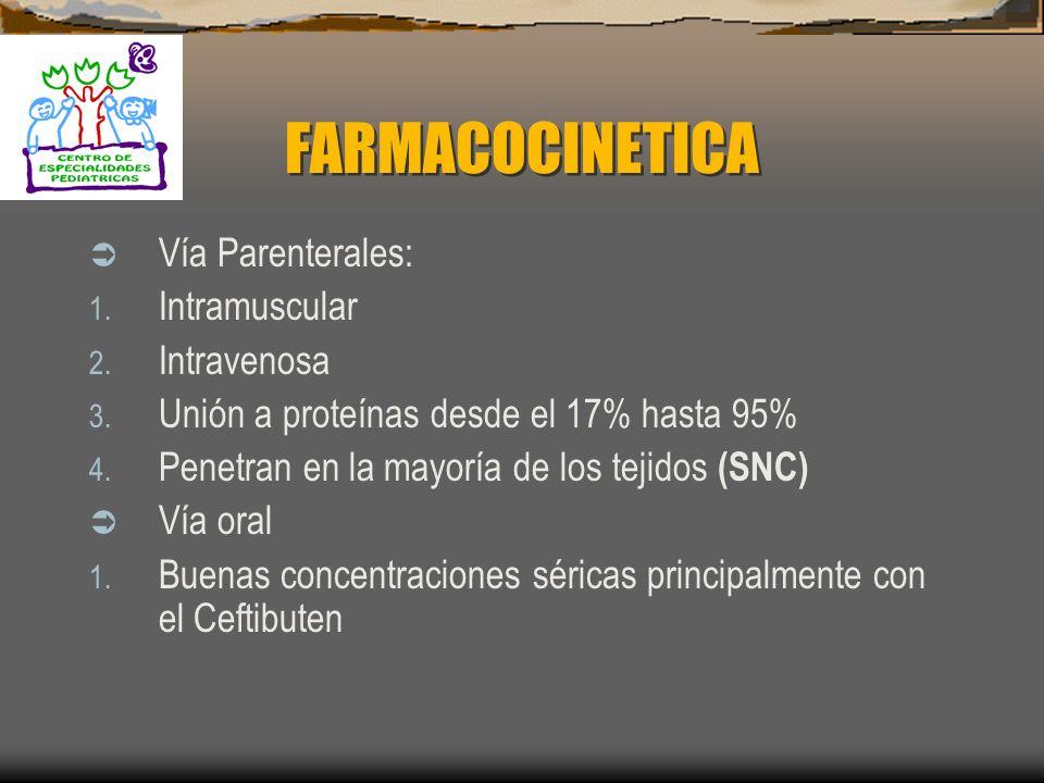 FARMACOCINETICA Vía Parenterales: Intramuscular Intravenosa
