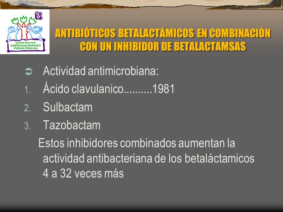 Actividad antimicrobiana: Ácido clavulanico..........1981 Sulbactam