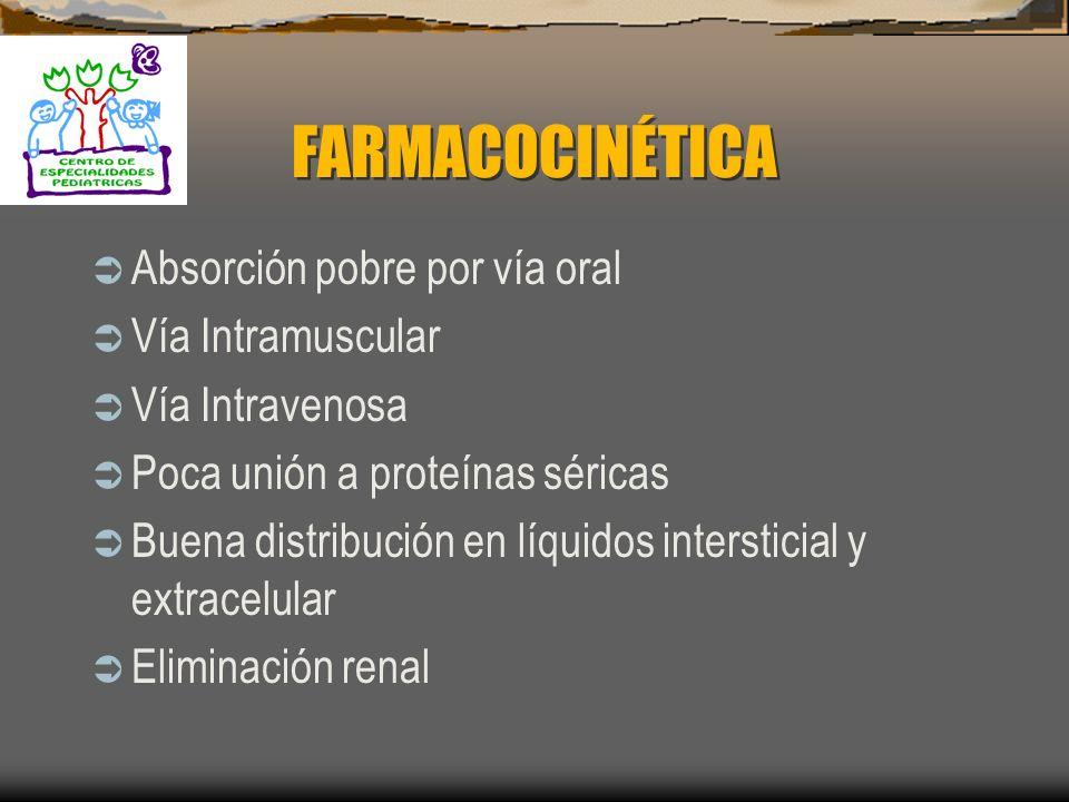 FARMACOCINÉTICA Absorción pobre por vía oral Vía Intramuscular
