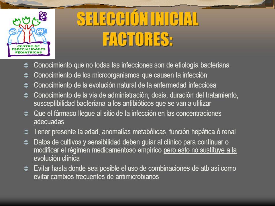 SELECCIÓN INICIAL FACTORES: