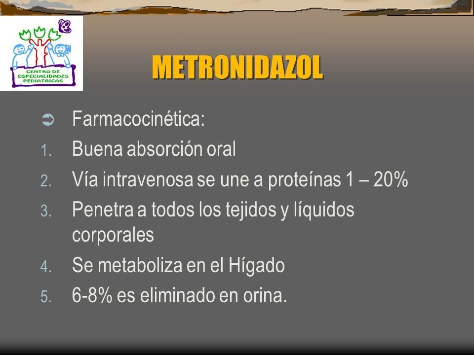 METRONIDAZOL Farmacocinética: Buena absorción oral