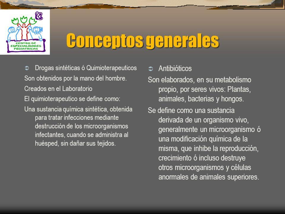 Conceptos generales Antibióticos
