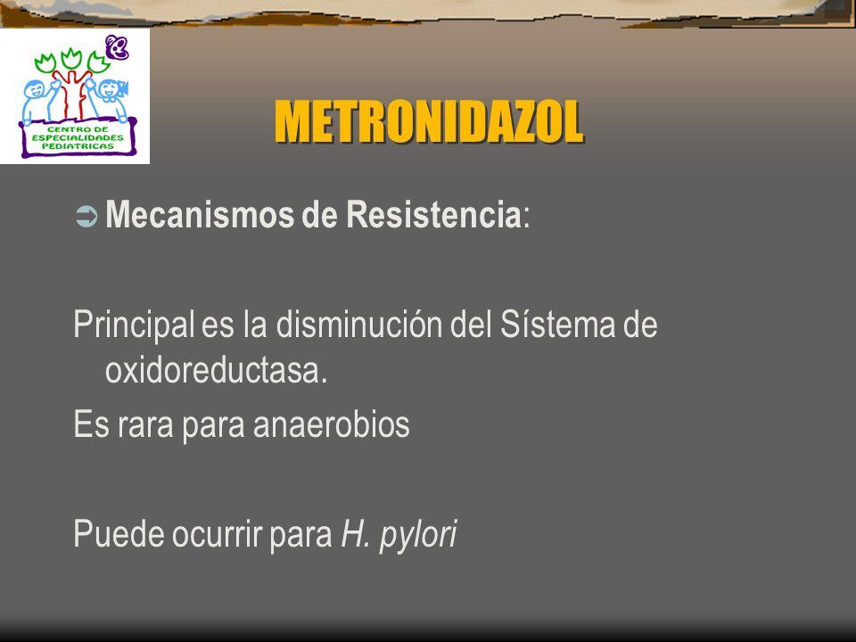 METRONIDAZOL Mecanismos de Resistencia: