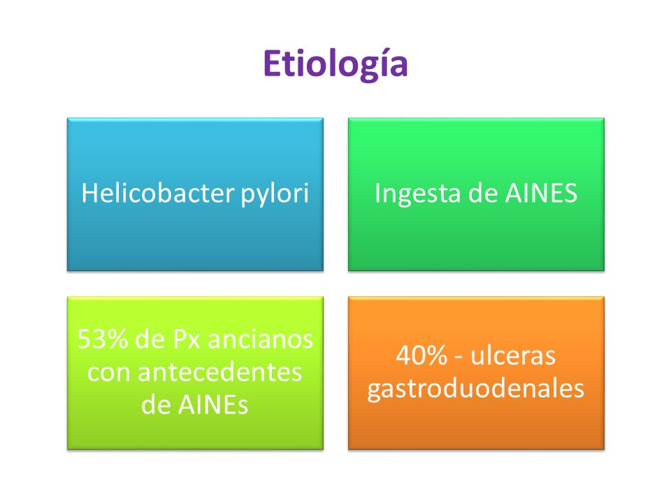 Etiología Helicobacter pylori Ingesta de AINES