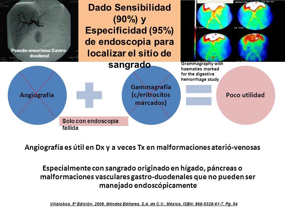 Dado Sensibilidad (90%) y Especificidad (95%)