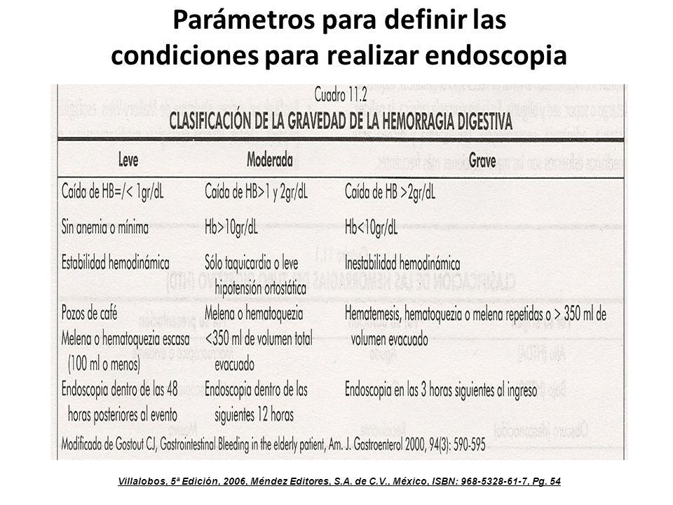 Parámetros para definir las condiciones para realizar endoscopia