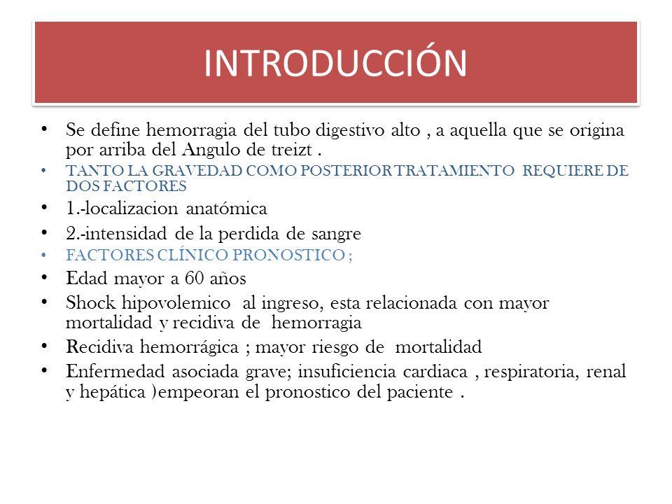 INTRODUCCIÓN Se define hemorragia del tubo digestivo alto , a aquella que se origina por arriba del Angulo de treizt .