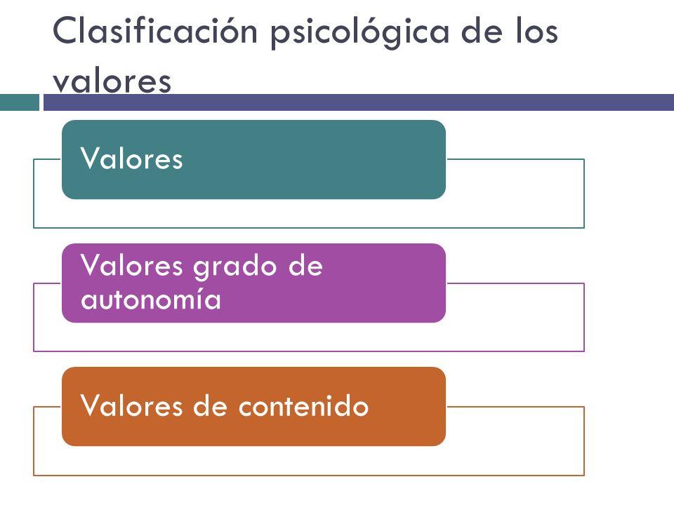 Clasificación psicológica de los valores