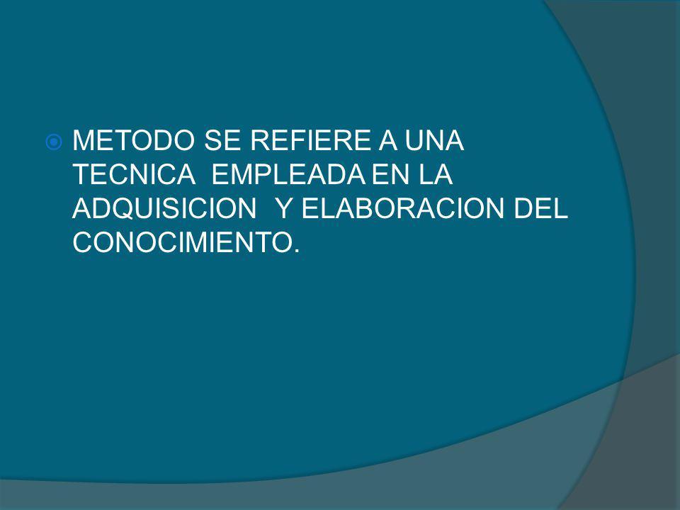 METODO SE REFIERE A UNA TECNICA EMPLEADA EN LA ADQUISICION Y ELABORACION DEL CONOCIMIENTO.
