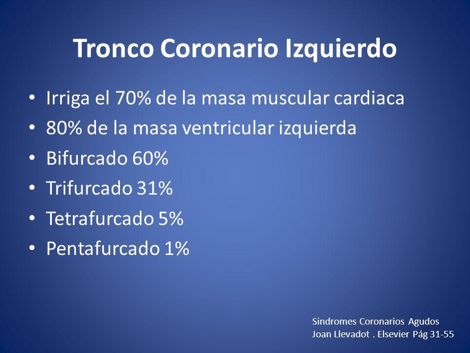 Tronco Coronario Izquierdo