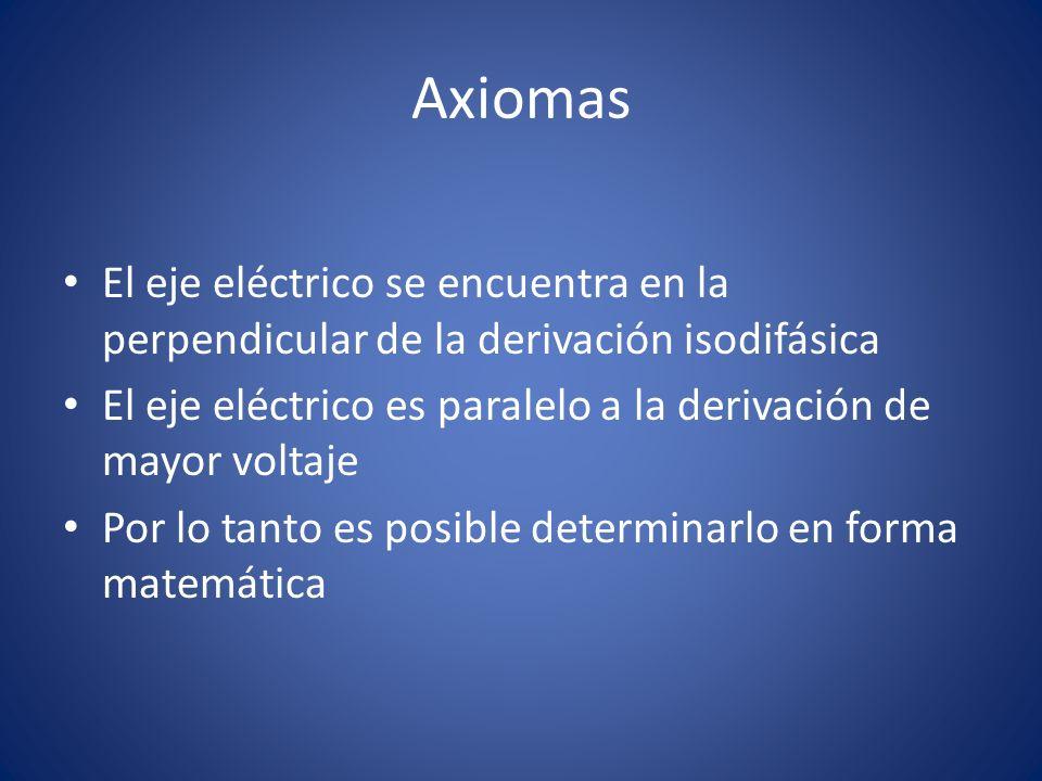 Axiomas El eje eléctrico se encuentra en la perpendicular de la derivación isodifásica.