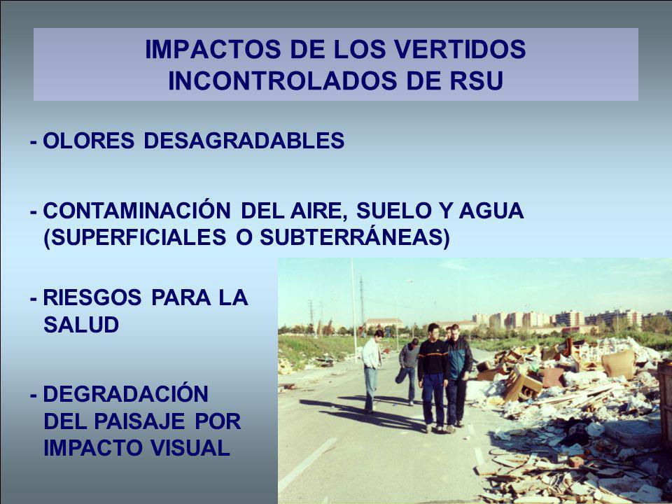 IMPACTOS DE LOS VERTIDOS INCONTROLADOS DE RSU