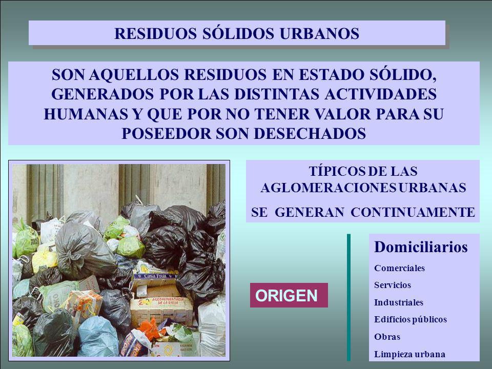 RESIDUOS SÓLIDOS URBANOS TÍPICOS DE LAS AGLOMERACIONES URBANAS
