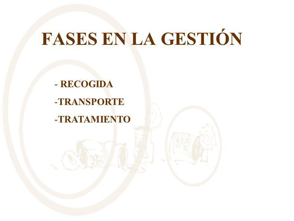 FASES EN LA GESTIÓN - RECOGIDA TRANSPORTE TRATAMIENTO