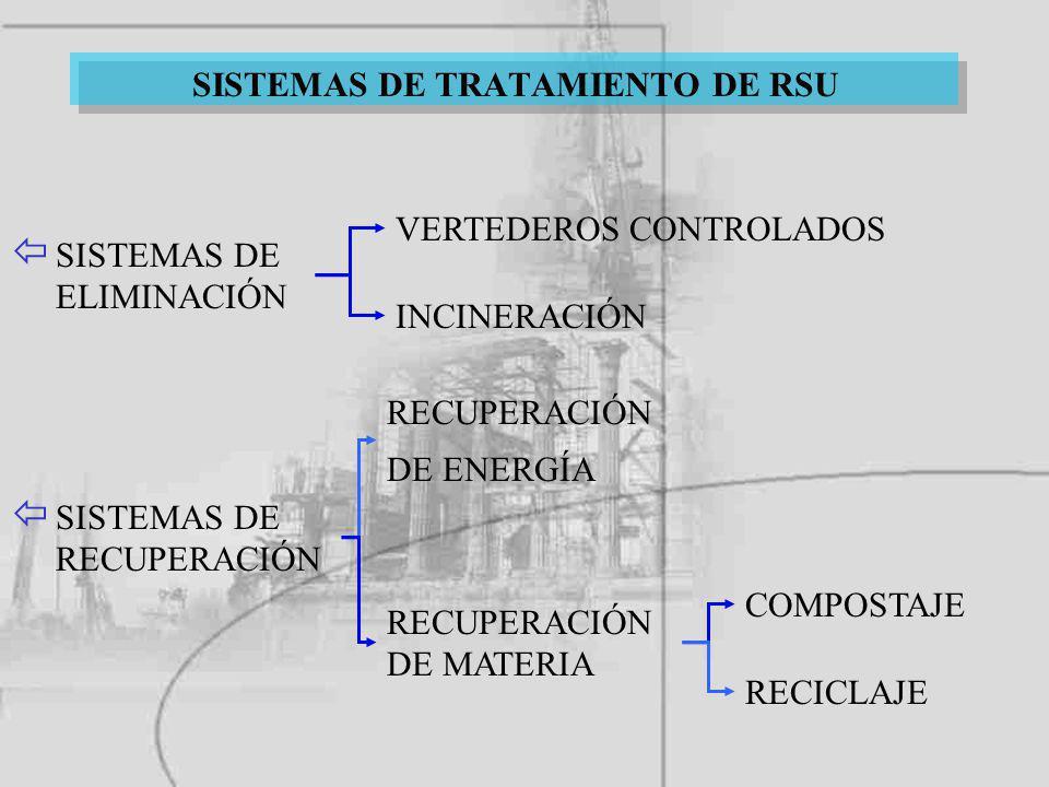 SISTEMAS DE TRATAMIENTO DE RSU