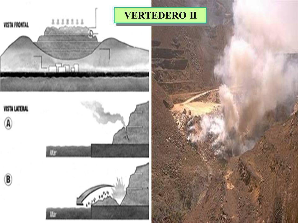 VERTEDERO II PELIGROS DE INCENDIOS Y EXPLOSIONES DEBIDO A LOS GASES DE FERMENTACIÓN (PRINCIPALMENTE METANO)