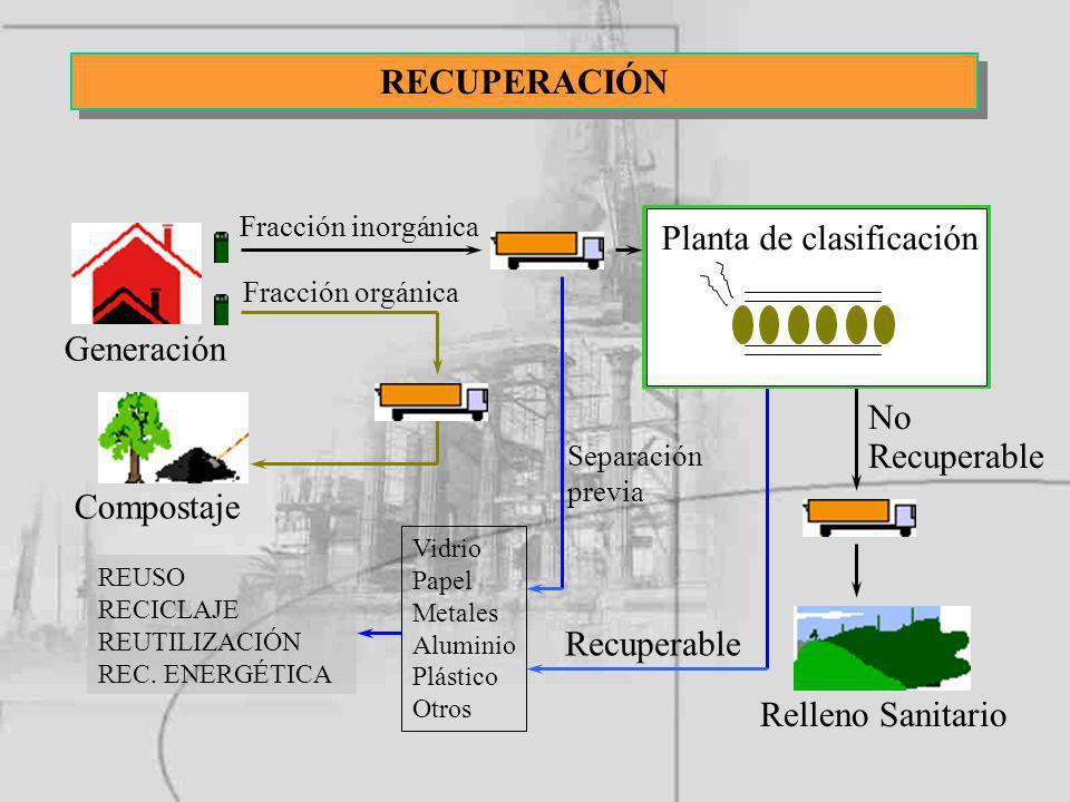 SISTEMA B PLANTAS DE RECUPERACIÓN
