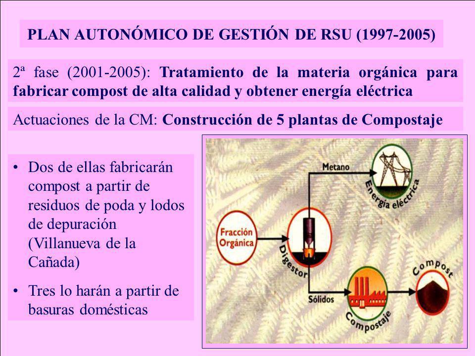 PLAN AUTONÓMICO DE GESTIÓN DE RSU (1997-2005)
