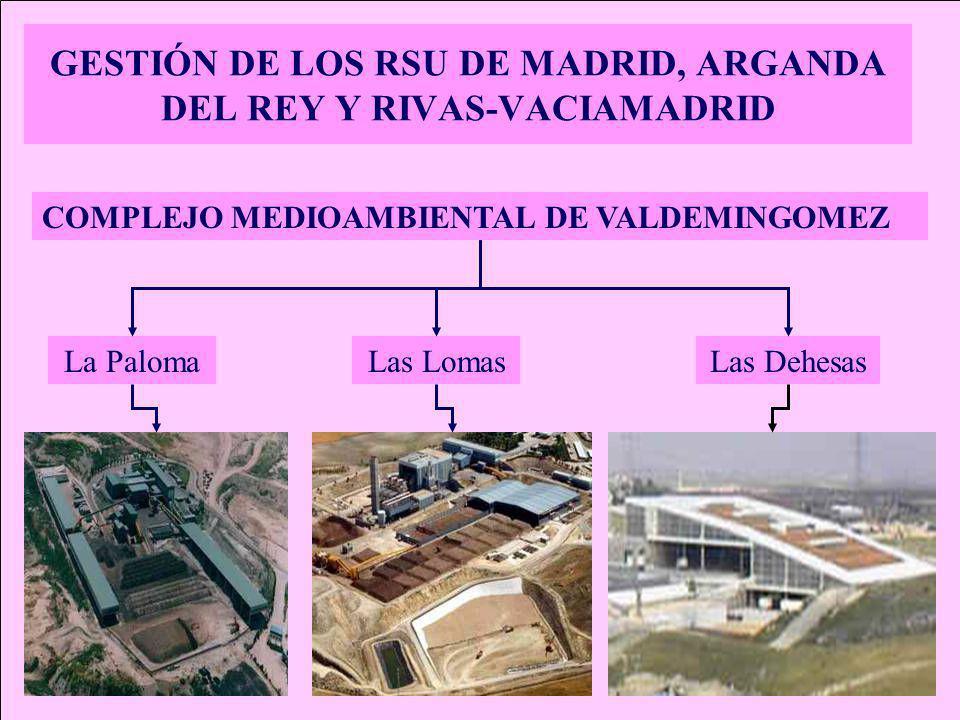GESTIÓN DE LOS RSU DE MADRID, ARGANDA DEL REY Y RIVAS-VACIAMADRID