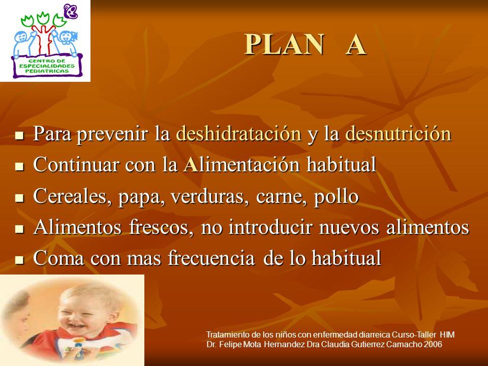 PLAN A Para prevenir la deshidratación y la desnutrición