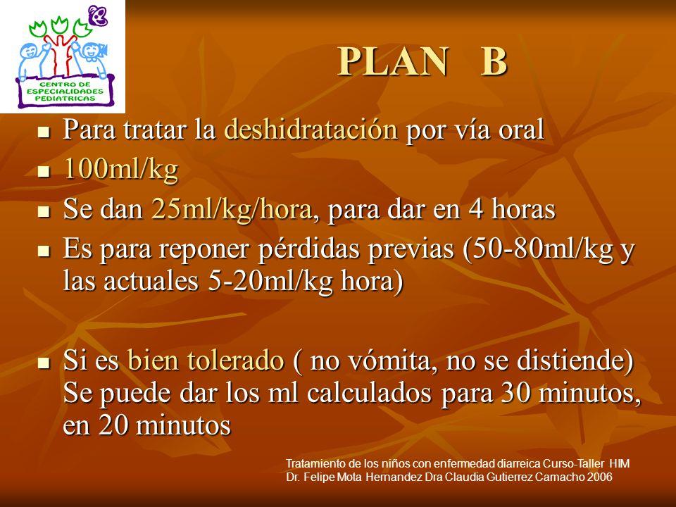 PLAN B Para tratar la deshidratación por vía oral 100ml/kg