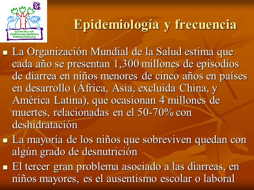 Epidemiología y frecuencia