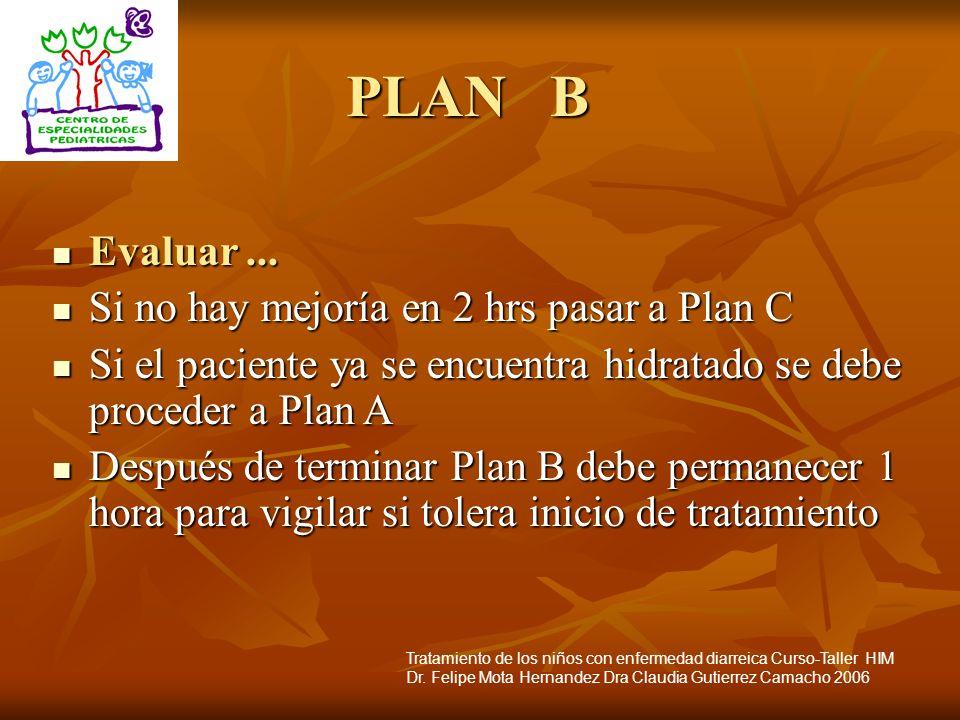 PLAN B Evaluar ... Si no hay mejoría en 2 hrs pasar a Plan C
